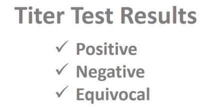 Titer test results